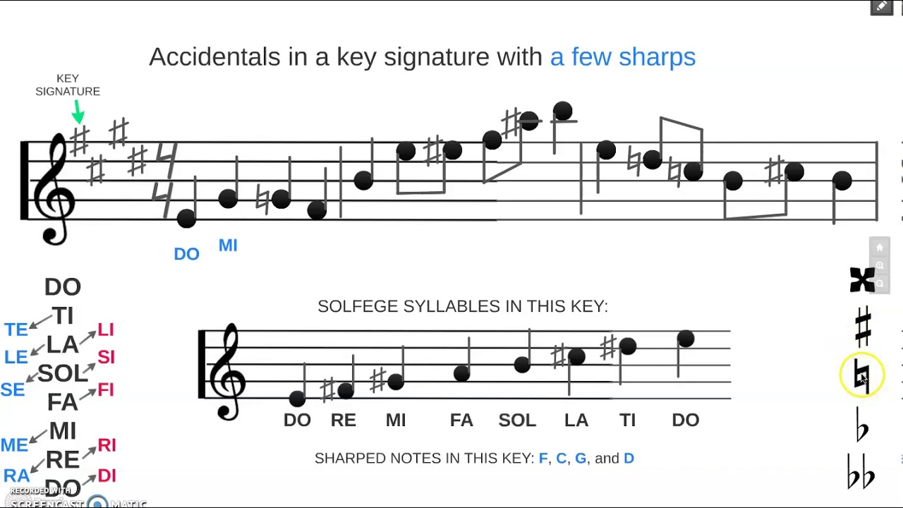Raised and Lowered Solfege Syllables + Key Signatures