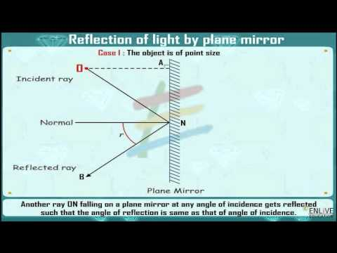 Download Reflection of light by plane mirror when object is of point size