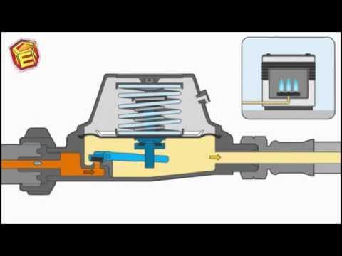 Пропановый редуктор для газобаллонных установок и газовых систем