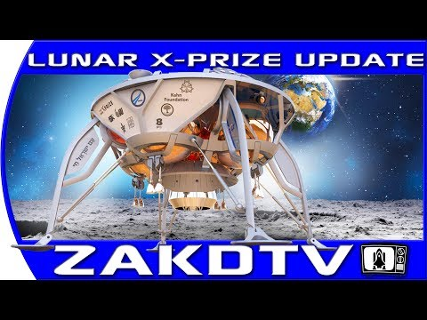 Google Lunar Xprize is OVER. Review of TeamIndus, Hakuto, Moon Express, SpaceIL and Synergy