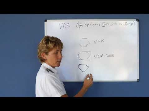 VOR Classes And Types & DME (Private Pilot Lesson 13c)