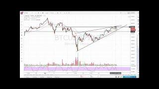 Bitcoin Ethereum Litecoin BCH VTC Technical Analysis Chart 10/31/2017 by ChartGuys.com