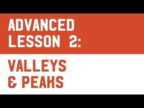 Bitcoin Trading (Free Course) Lesson 14: Valleys And Peaks