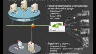 CommServer Licensing Part 01