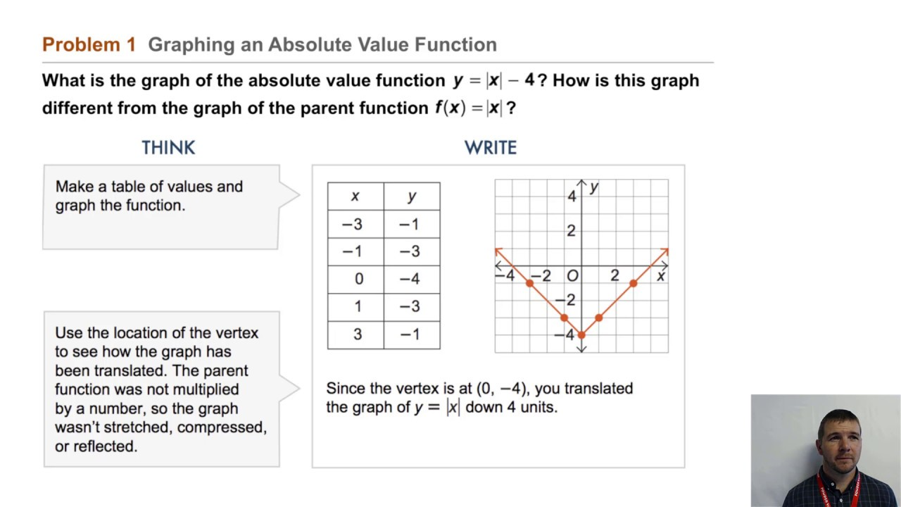 Algebra 233 233-23 Complete Lesson: Absolute Value Functions and Graphs Regarding Graphing Absolute Value Functions Worksheet