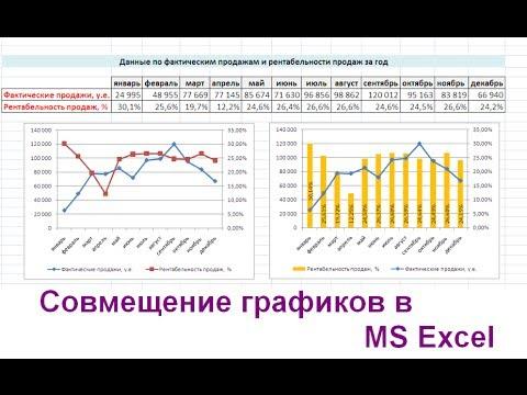 Как привязать диаграмму к таблице в excel