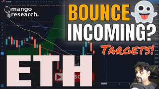 📌ETH: Bounce Incoming?! TARGETS  | Ethereum Price Analysis | ETH Price Prediction September 2019🏮