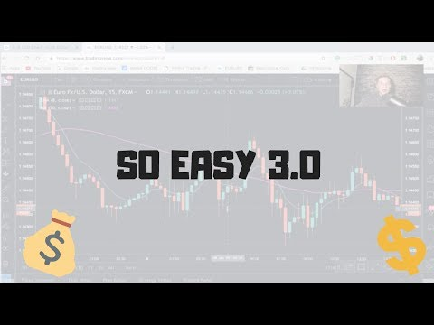 Simple Forex Strategy 3.0  *INSANELY SIMPLIFIED*
