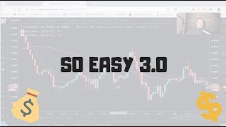 Simple Forex Strategy That Set Dr. Spiller Free 3.0  *INSANELY SIMPLIFIED*