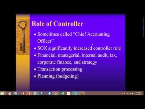 The Role Of The Controller