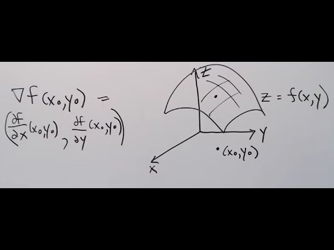 Khan Academy Video 1 (Gradient vs. Directional Derivative) #