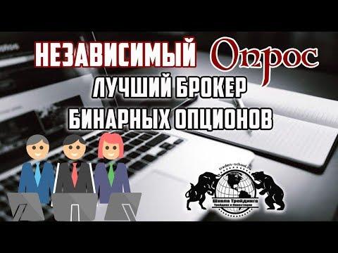 Лучший Брокер Бинарных Опционов - Независимый опрос!!!