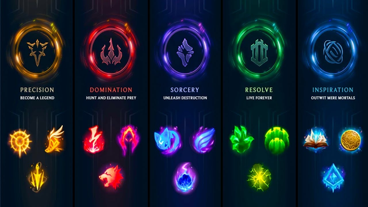 League Of Legends New Rune System