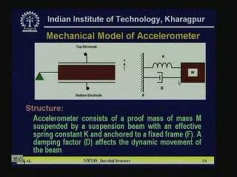 Lecture - 20 MEMS Inertial Sensors