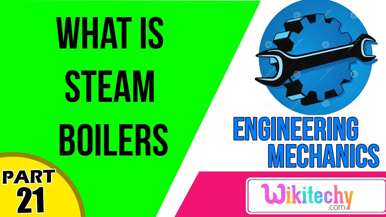 What is steam boilers mechanical interview questions and answers what is steam boilers mechanical interview questions and answersvideosfreshers fandeluxe Images
