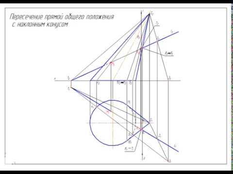 Начертательная геометрия 1 курс. Пересечение прямой общего положения с наклонным конусом.