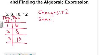 Number Pattern To Algebraic Expression