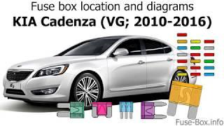 Fuse box location and diagrams: KIA Cadenza (VG; 2010-2016)