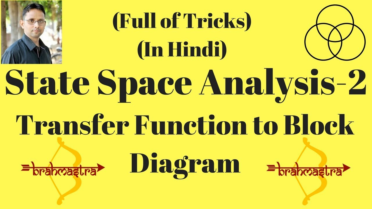 transfer function to block diagram in state space analysis