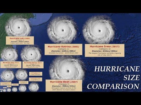 Hurricane Size Comparison - YouTube