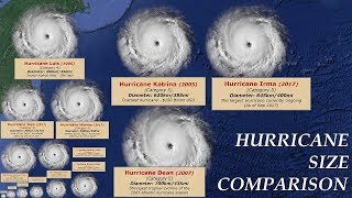 Hurricane Size Comparison