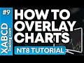 Overlay Charts in NinjaTrader 8 With XABCD Trading