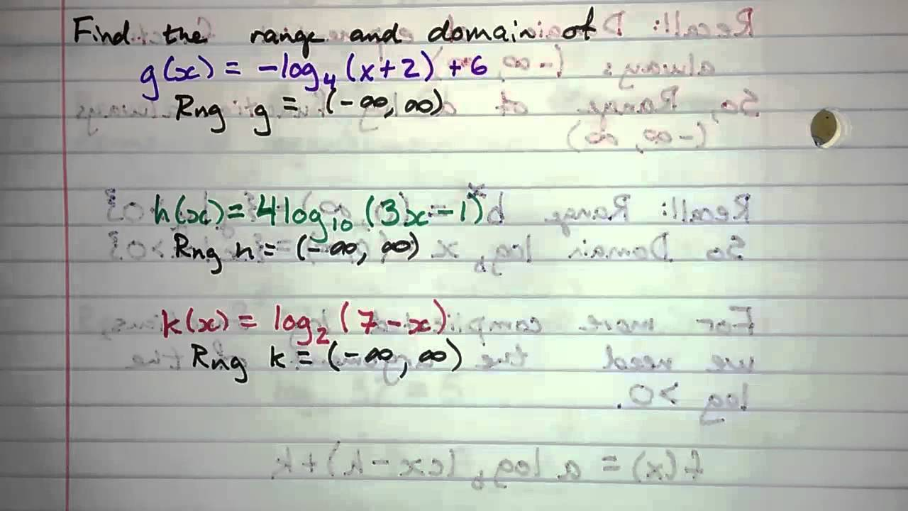 623 domain and range of a logarithm function youtube ccuart Image collections