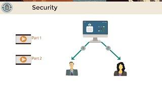 Overview: Understanding Security in Enterprise Data Management Cloud (Part I) video thumbnail