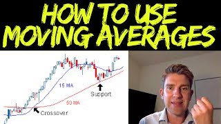 Moving Averages: How To Use Them 🙂