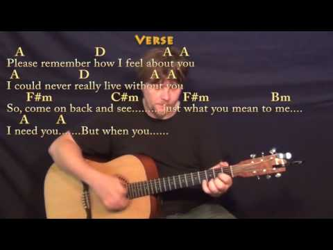 I Need You (The Beatles) Guitar Lesson Chord Chart in A with On-Screen Lyrics