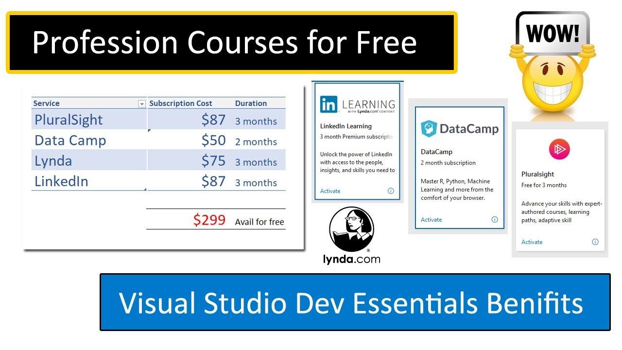 Free Pluralsight, Free Data Camp, Free Lynda | Avail up to $299 | Visual  Studio Dev Essentials |
