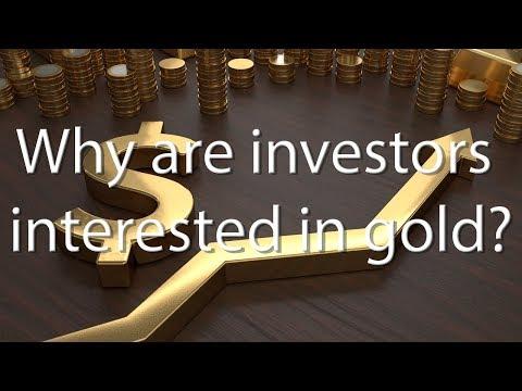 Рынок золота и Доллар США