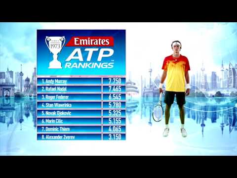 Emirates ATP Rankings Update 31 July 2017