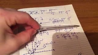 Графики всех базовых функций(кроме тригонометрических). Как построить?