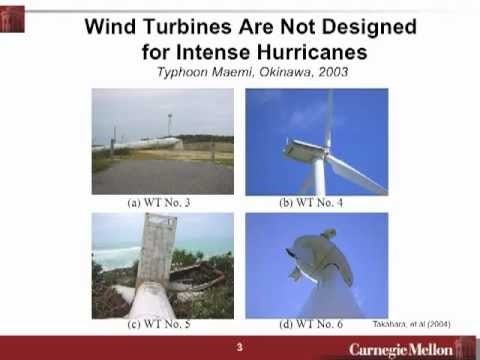 Quantifying the Hurricane Risk to Regional Offshore Wind Power