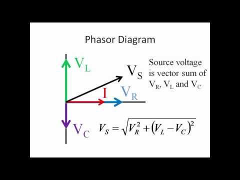 Phasor Diagram for Series RLC Circuits   Doovi