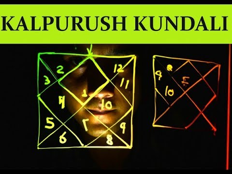 How Is Ideal Birthchart Kalpurush Time Man Kundali How To