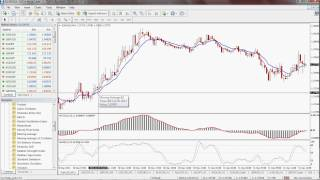 15 minutes forex scalping strategy