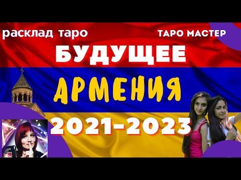 Армения Будущее 2022-2023 год