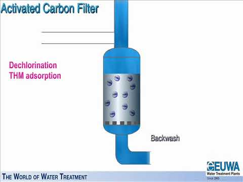 Activated carbon filtration for dechlorination and