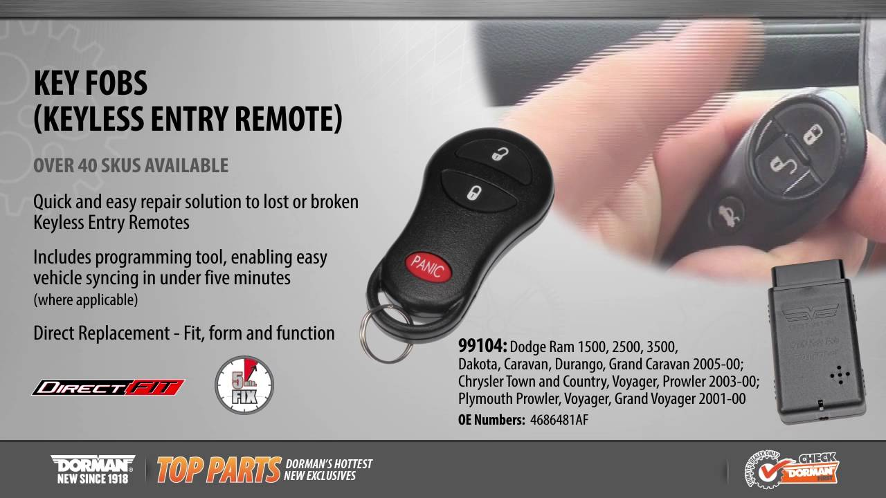Key fob youtube key fob publicscrutiny Images
