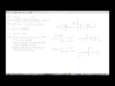 Convergence Of Fourier Series (Part 2)