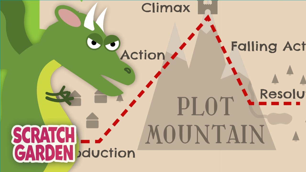 Plot Mountain The Plot Diagram Song By Scratch Garden
