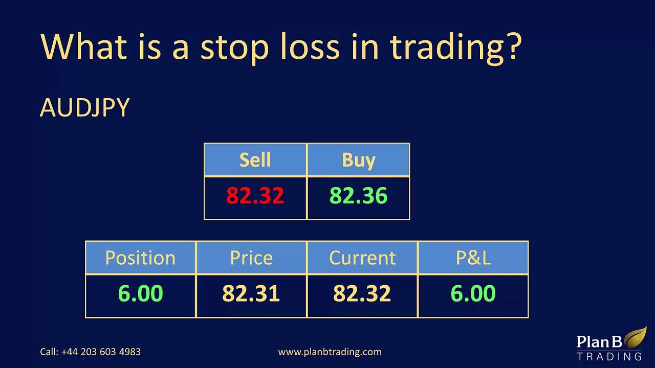 How to stop loss in forex trading