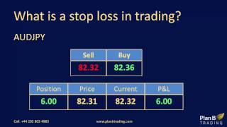 What is a stop loss in trading