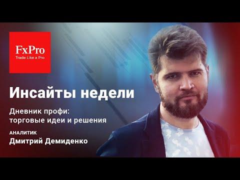 Рубль. Обзор для FxPro на неделю 24-30 апреля 2019