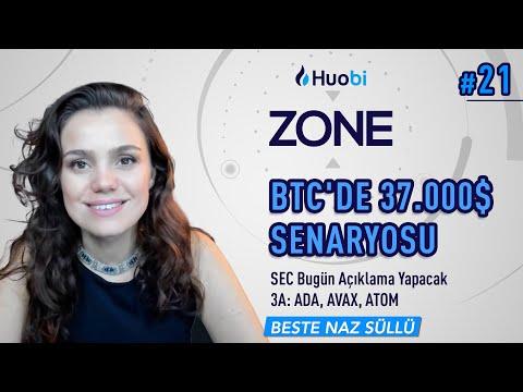 hqdefault - Huobi Zone 21 Eylül 2021: Bitcoin'de 37 Bin Dolar Senaryosu!