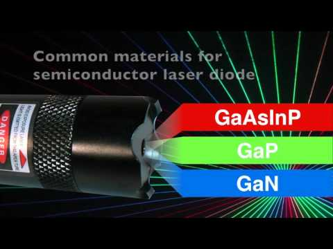 Principle of Semiconductor Laser