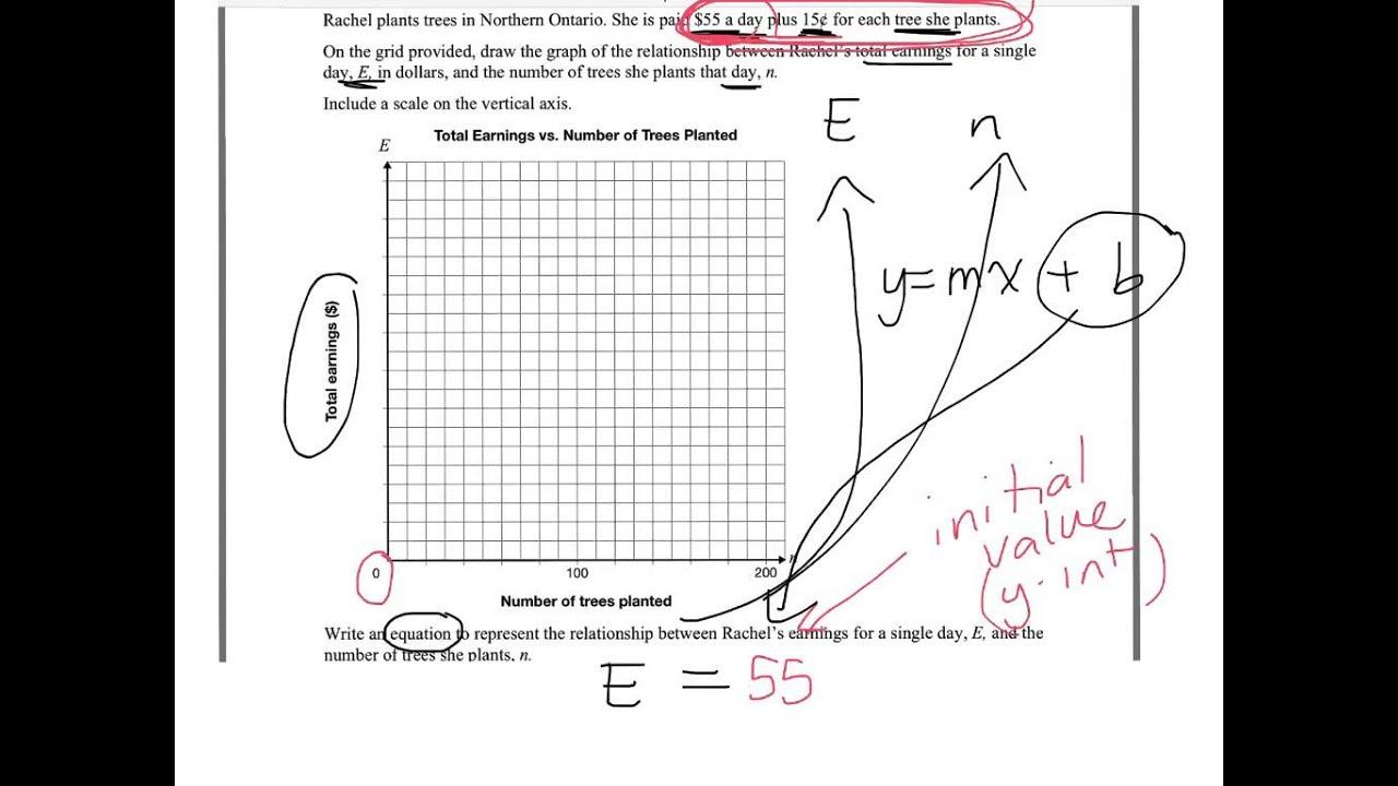 Eqao Grade 6 Math Test