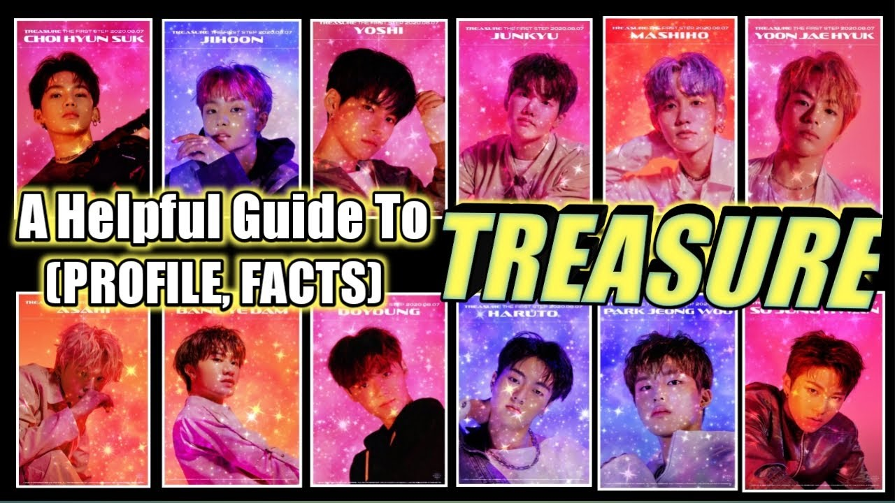 A Helpful Guide To Treasure Profile Facts Youtube Treasure lost and treasure found is a main quest in genshin impact. youtube